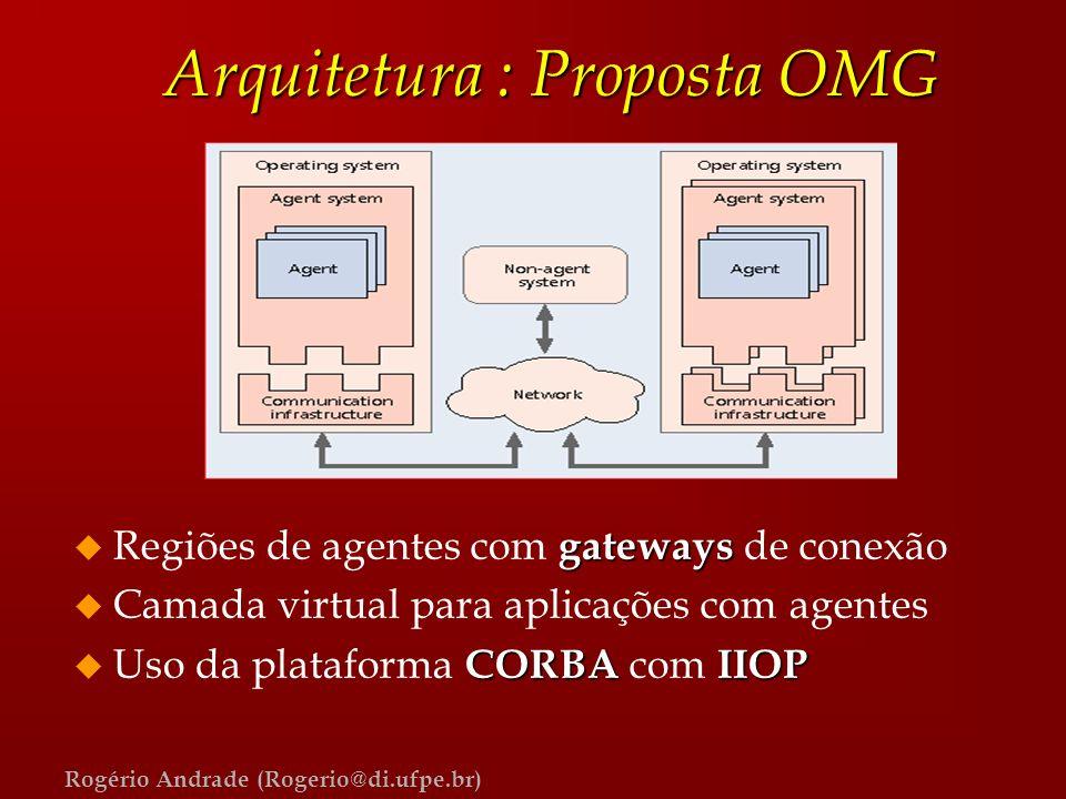 Arquitetura : Proposta OMG