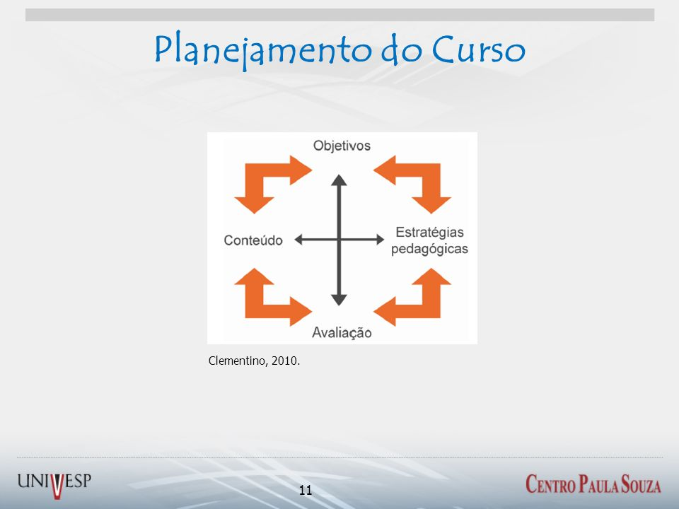 Planejamento do Curso Cada mídia tem um papel específico, suas características Clementino, 2010.