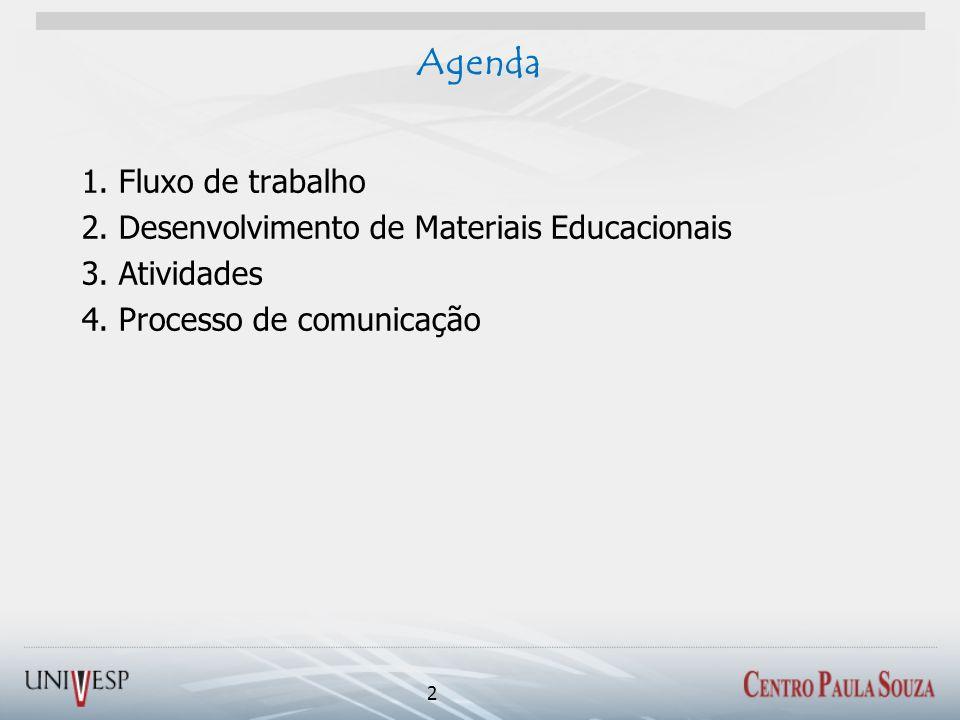 Agenda 1. Fluxo de trabalho 2. Desenvolvimento de Materiais Educacionais 3.