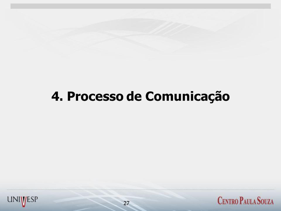 4. Processo de Comunicação