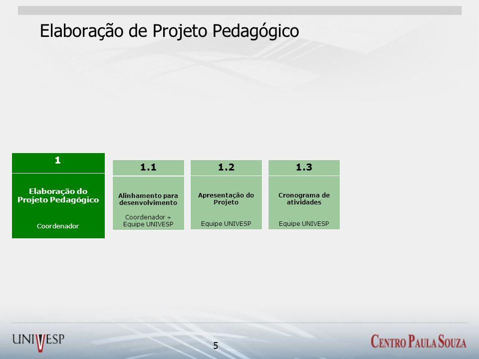Elaboração de Projeto Pedagógico