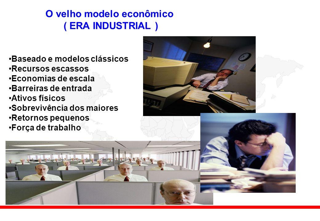 O velho modelo econômico
