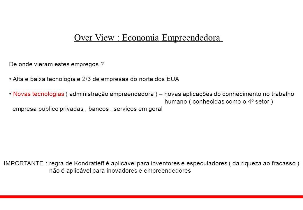 Over View : Economia Empreendedora