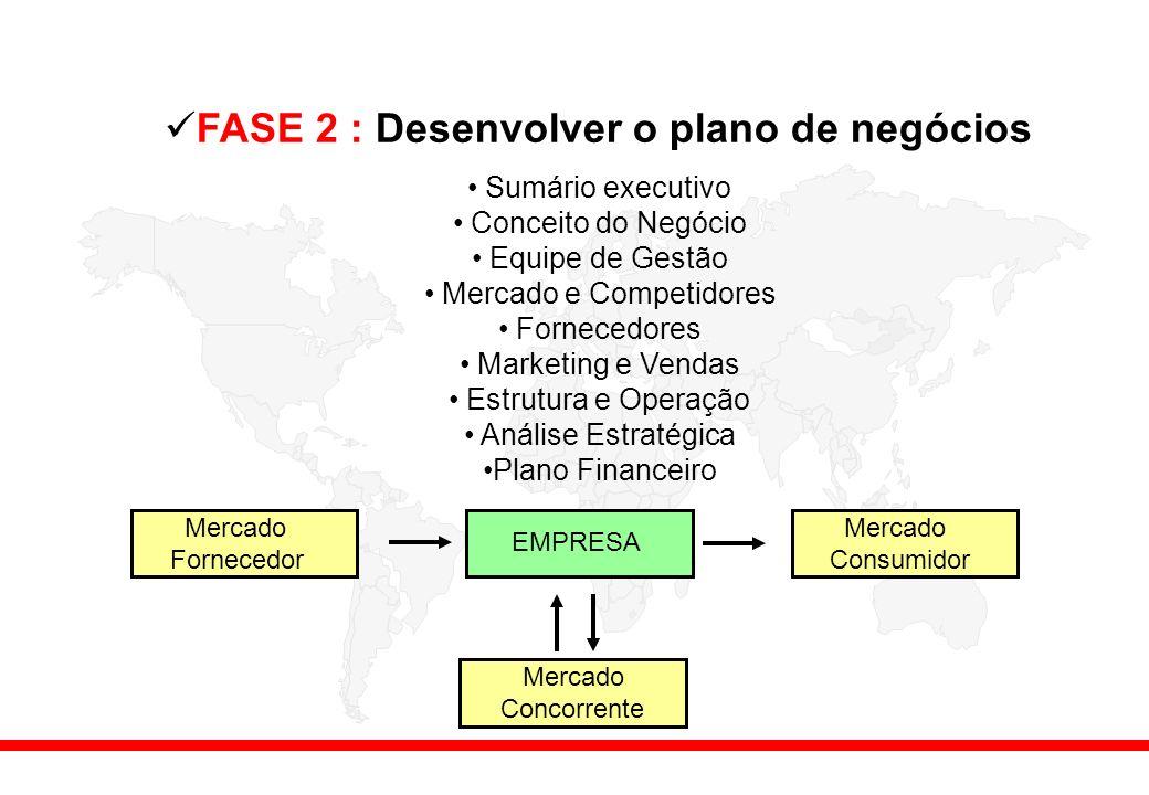 FASE 2 : Desenvolver o plano de negócios