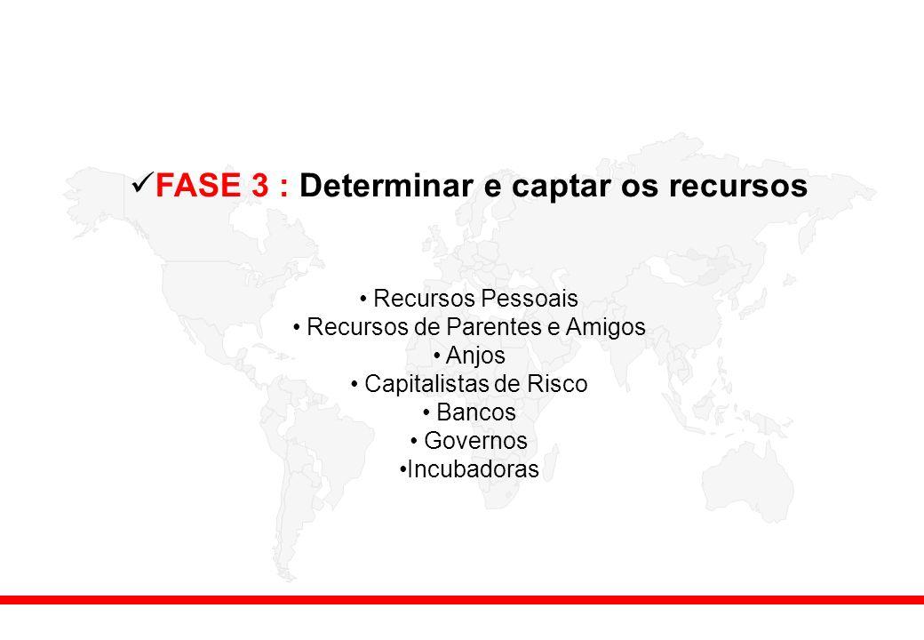 FASE 3 : Determinar e captar os recursos