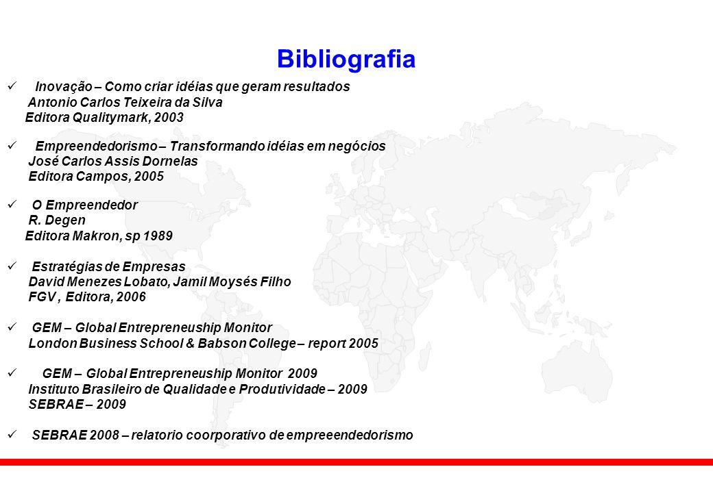 Bibliografia Inovação – Como criar idéias que geram resultados