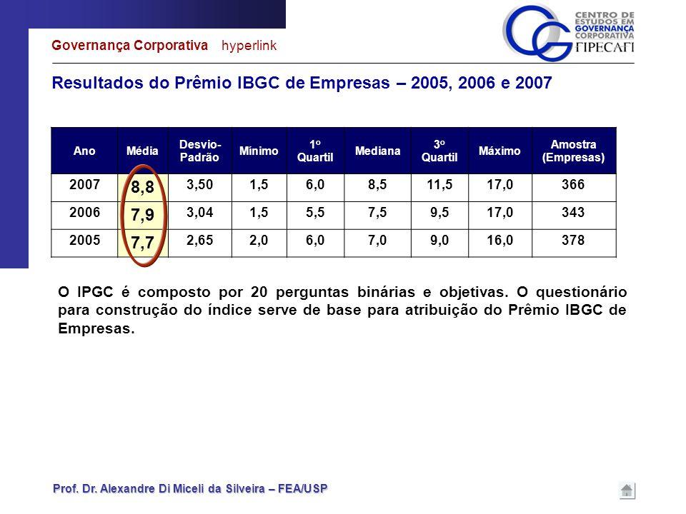Resultados do Prêmio IBGC de Empresas – 2005, 2006 e 2007