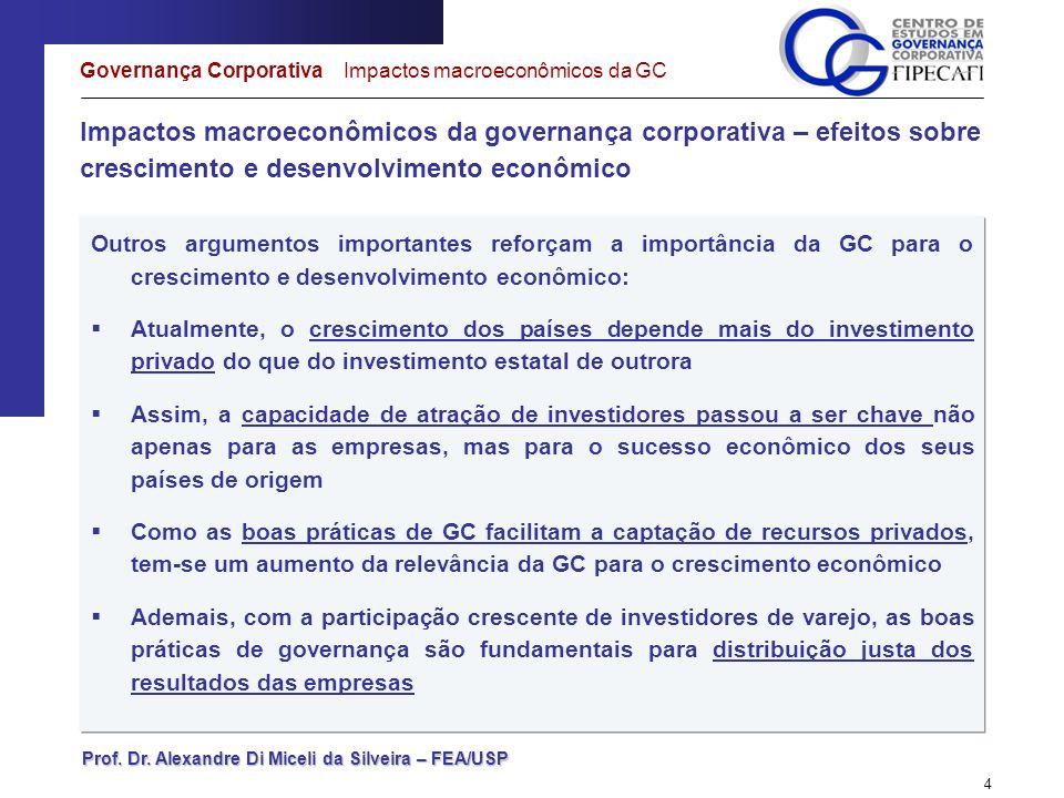 Governança Corporativa Impactos macroeconômicos da GC