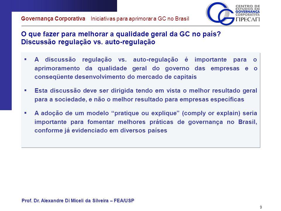 Governança Corporativa Iniciativas para aprimorar a GC no Brasil