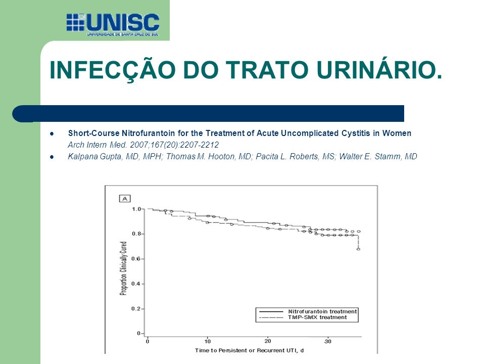 INFECÇÃO DO TRATO URINÁRIO.