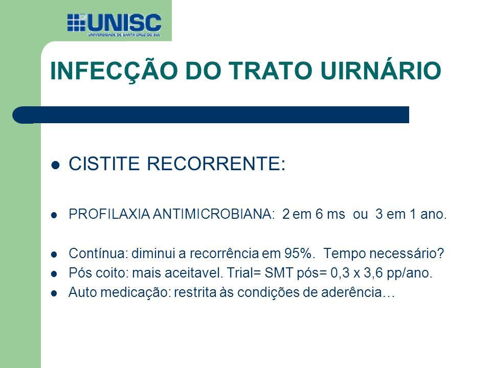 INFECÇÃO DO TRATO UIRNÁRIO
