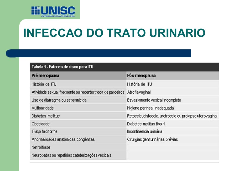 INFECCAO DO TRATO URINARIO