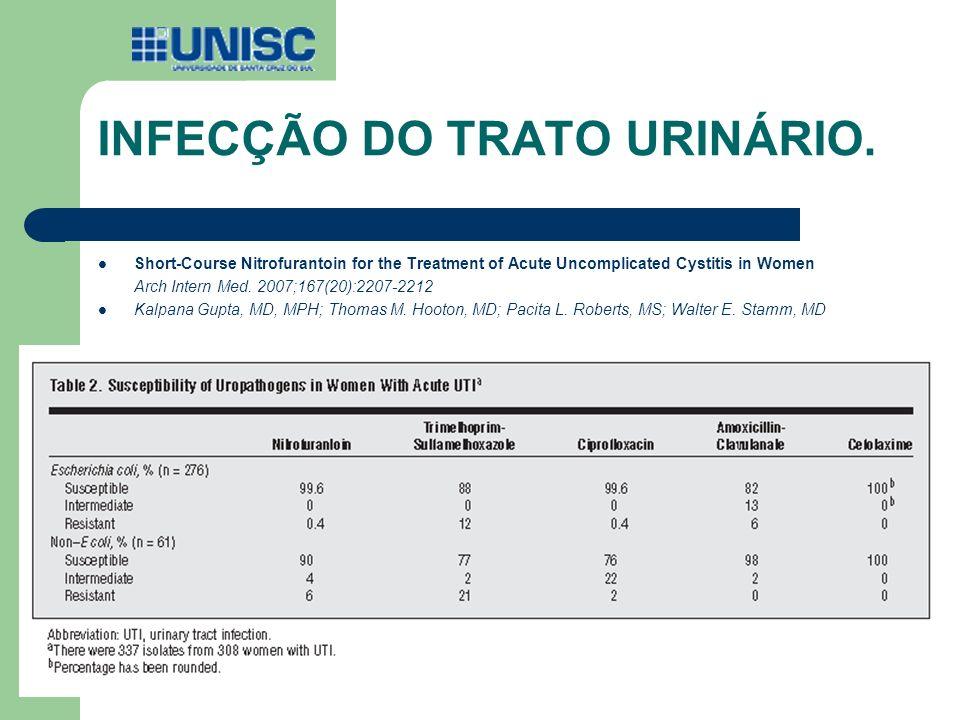 INFECÇÃO DO TRATO URINÁRIO.
