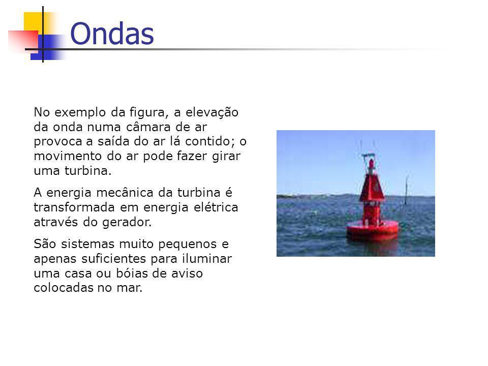 Ondas No exemplo da figura, a elevação da onda numa câmara de ar provoca a saída do ar lá contido; o movimento do ar pode fazer girar uma turbina.