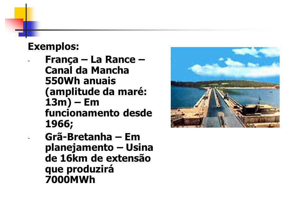 Exemplos: França – La Rance – Canal da Mancha 550Wh anuais (amplitude da maré: 13m) – Em funcionamento desde 1966;