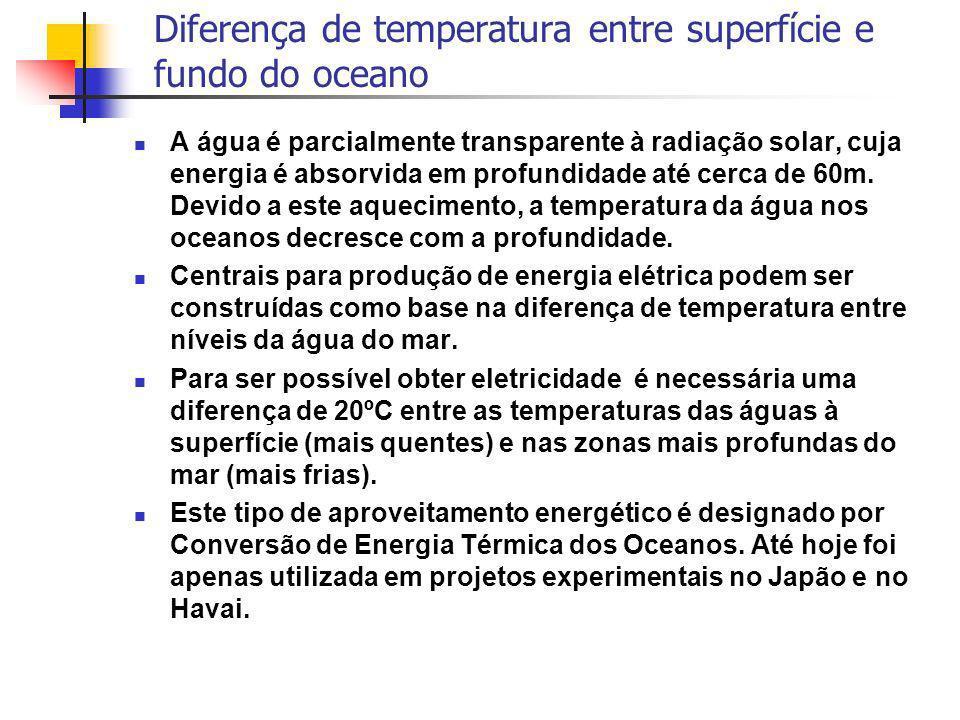 Diferença de temperatura entre superfície e fundo do oceano
