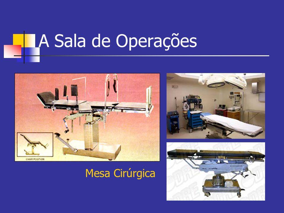 A Sala de Operações Mesa Cirúrgica