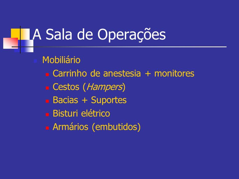 A Sala de Operações Mobiliário Carrinho de anestesia + monitores