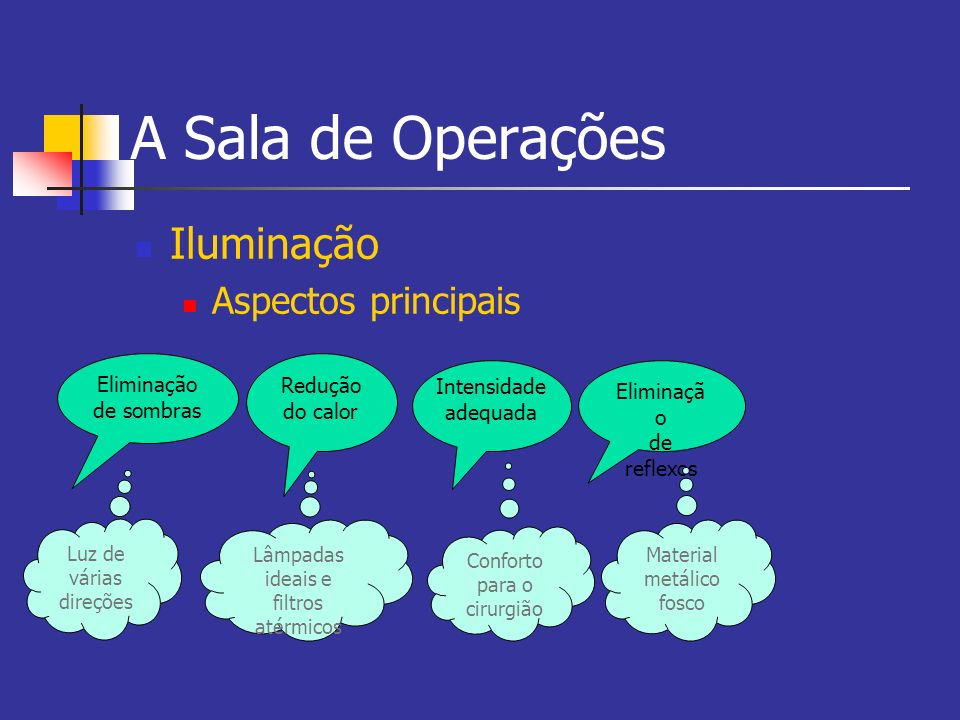 A Sala de Operações Iluminação Aspectos principais