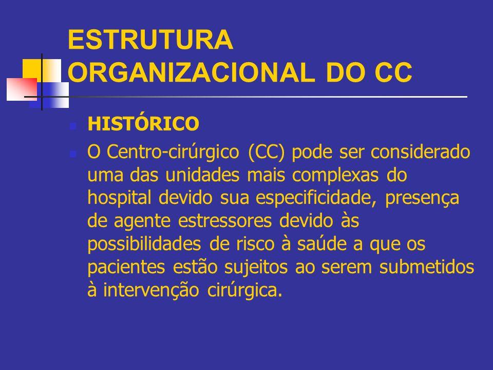 ESTRUTURA ORGANIZACIONAL DO CC