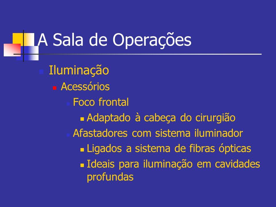 A Sala de Operações Iluminação Acessórios Foco frontal