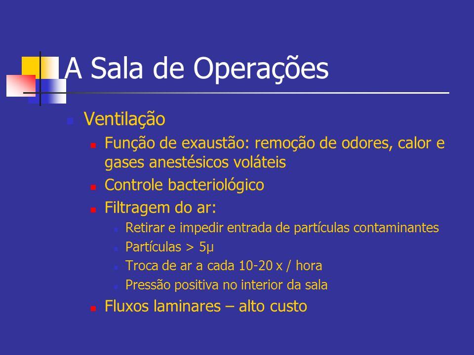 A Sala de Operações Ventilação