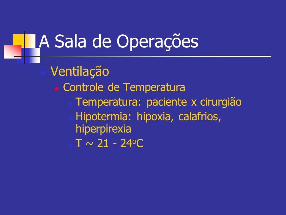 A Sala de Operações Ventilação Controle de Temperatura