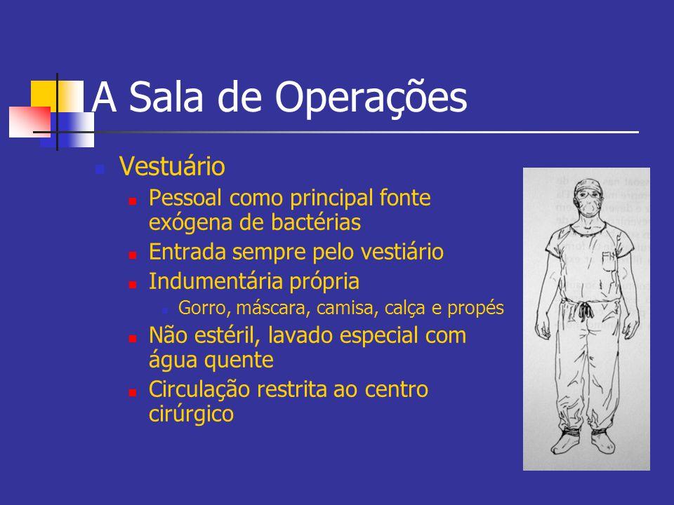 A Sala de Operações Vestuário