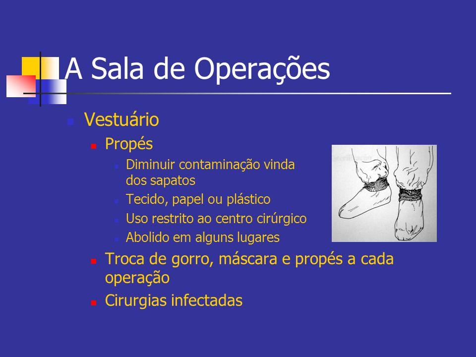 A Sala de Operações Vestuário Propés