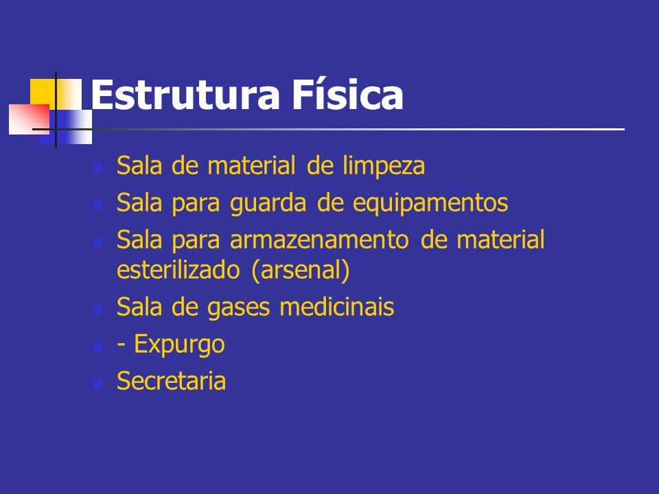 Estrutura Física Sala de material de limpeza
