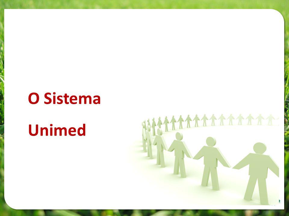 O Sistema Unimed