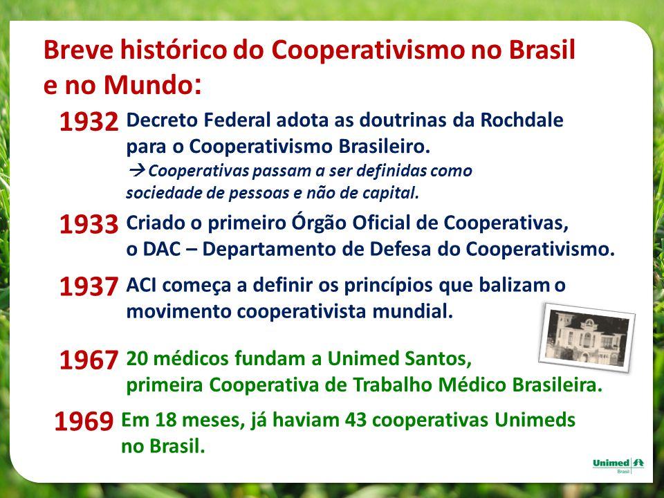 Breve histórico do Cooperativismo no Brasil e no Mundo:
