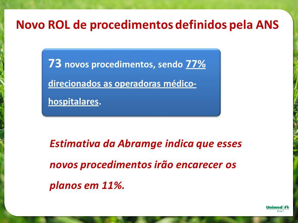 Novo ROL de procedimentos definidos pela ANS