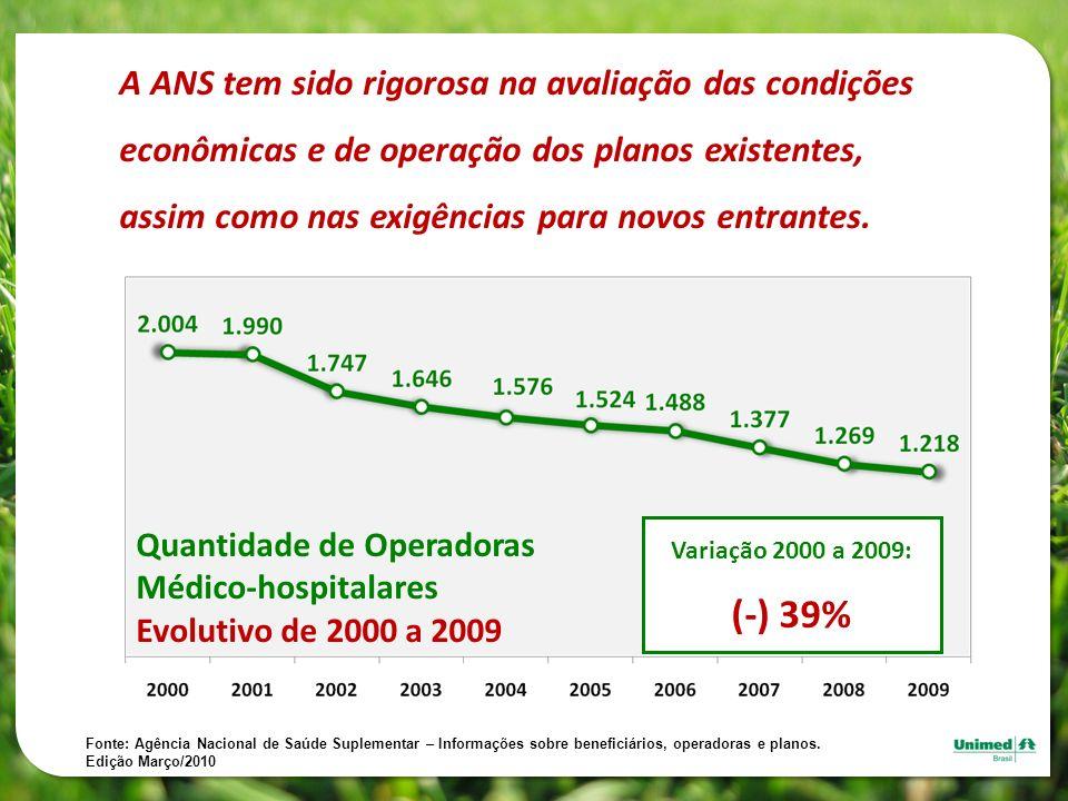 A ANS tem sido rigorosa na avaliação das condições econômicas e de operação dos planos existentes, assim como nas exigências para novos entrantes.
