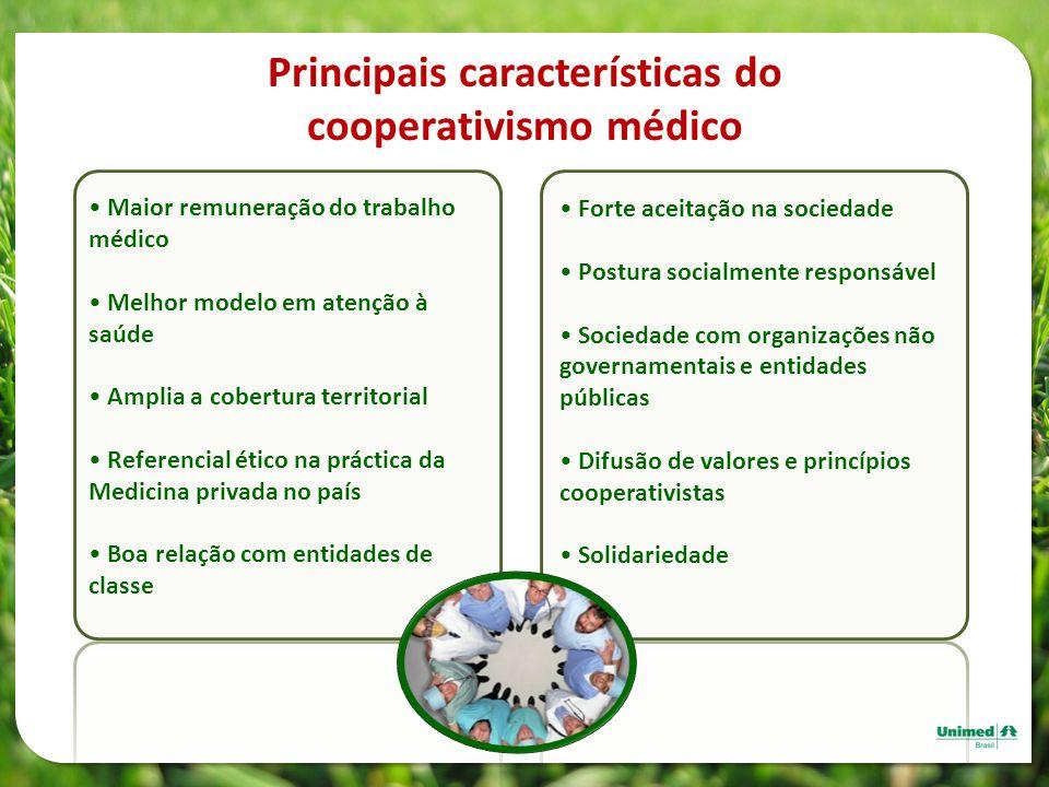 Principais características do cooperativismo médico