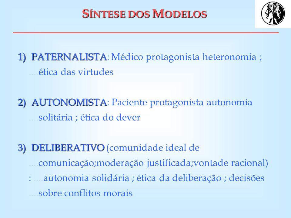 SÍNTESE DOS MODELOSPATERNALISTA: Médico protagonista heteronomia ; ....ética das virtudes.
