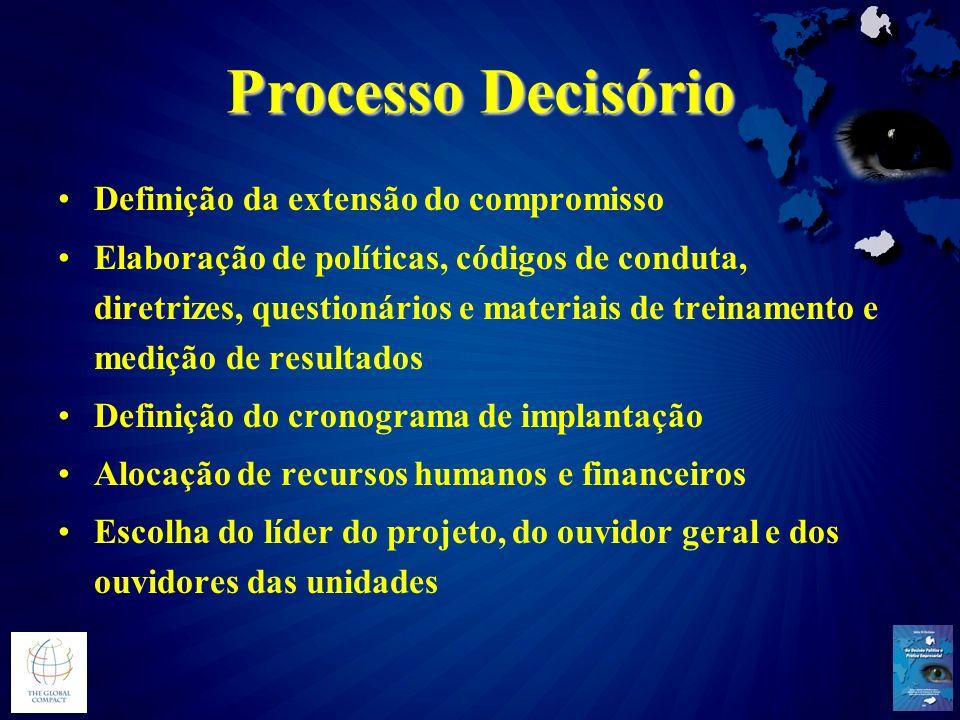 Processo Decisório Definição da extensão do compromisso