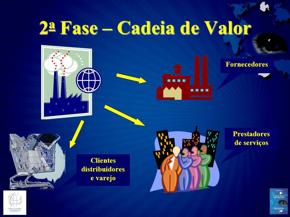 2a Fase – Cadeia de Valor Fornecedores Prestadores de serviços