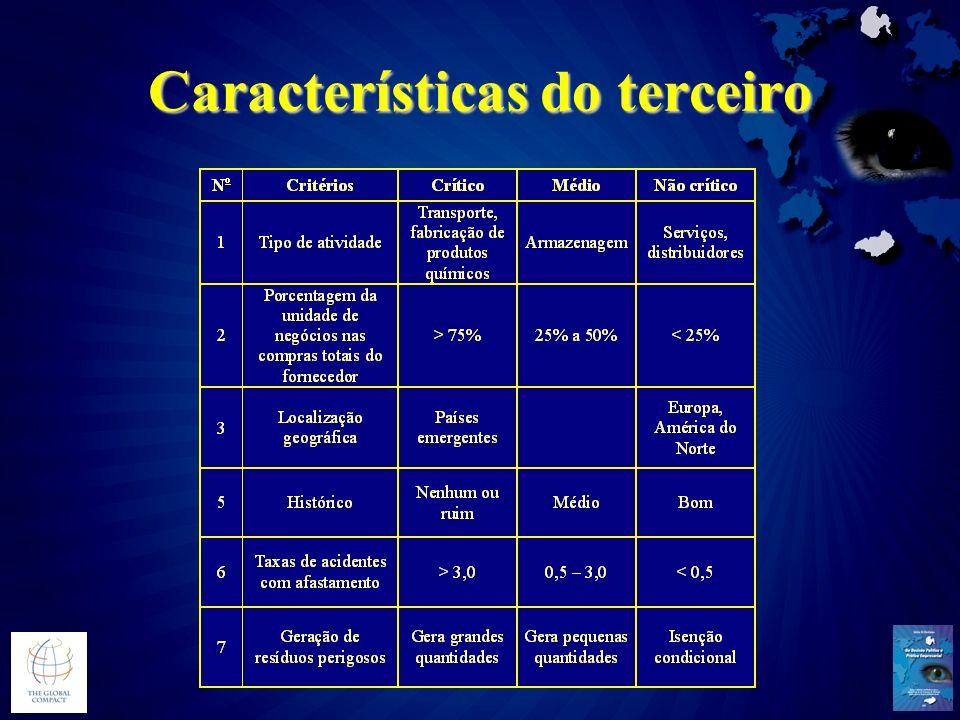 Características do terceiro