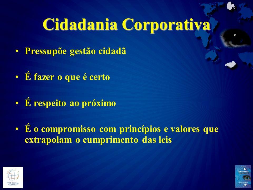 Cidadania Corporativa