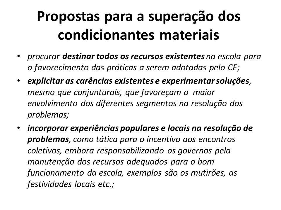 Propostas para a superação dos condicionantes materiais