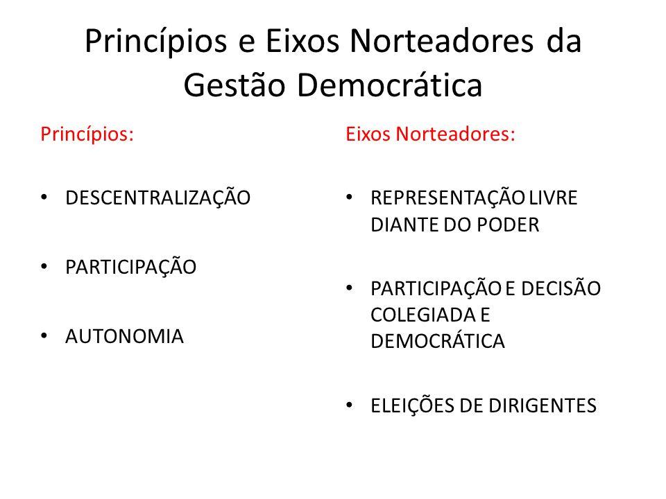 Princípios e Eixos Norteadores da Gestão Democrática