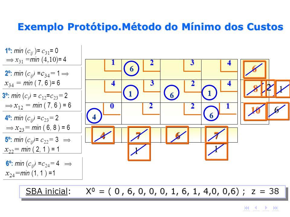 Exemplo Protótipo.Método do Mínimo dos Custos