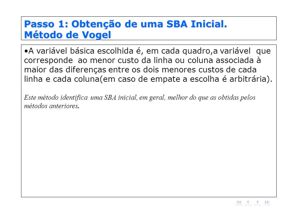 Passo 1: Obtenção de uma SBA Inicial. Método de Vogel