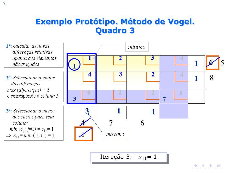 Exemplo Protótipo. Método de Vogel. Quadro 3