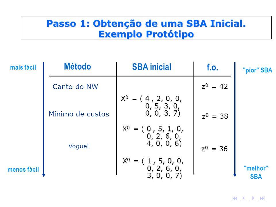 Passo 1: Obtenção de uma SBA Inicial. Exemplo Protótipo