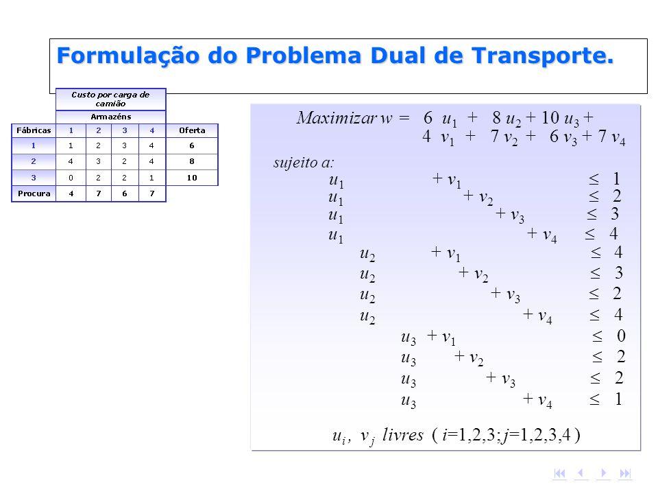 Formulação do Problema Dual de Transporte.