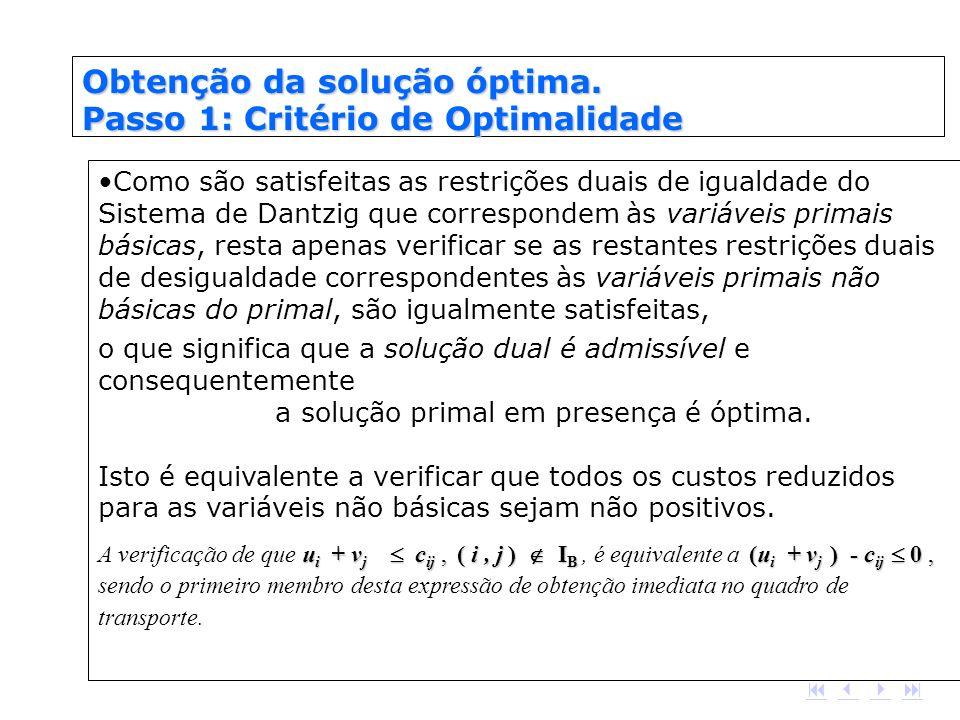 Obtenção da solução óptima. Passo 1: Critério de Optimalidade