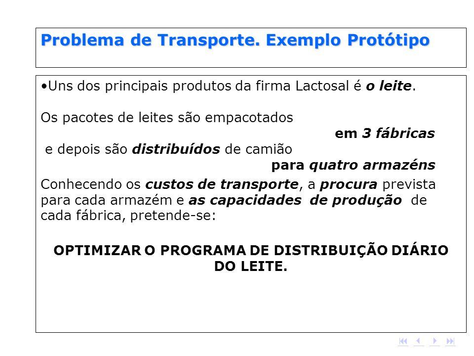 OPTIMIZAR O PROGRAMA DE DISTRIBUIÇÃO DIÁRIO DO LEITE.