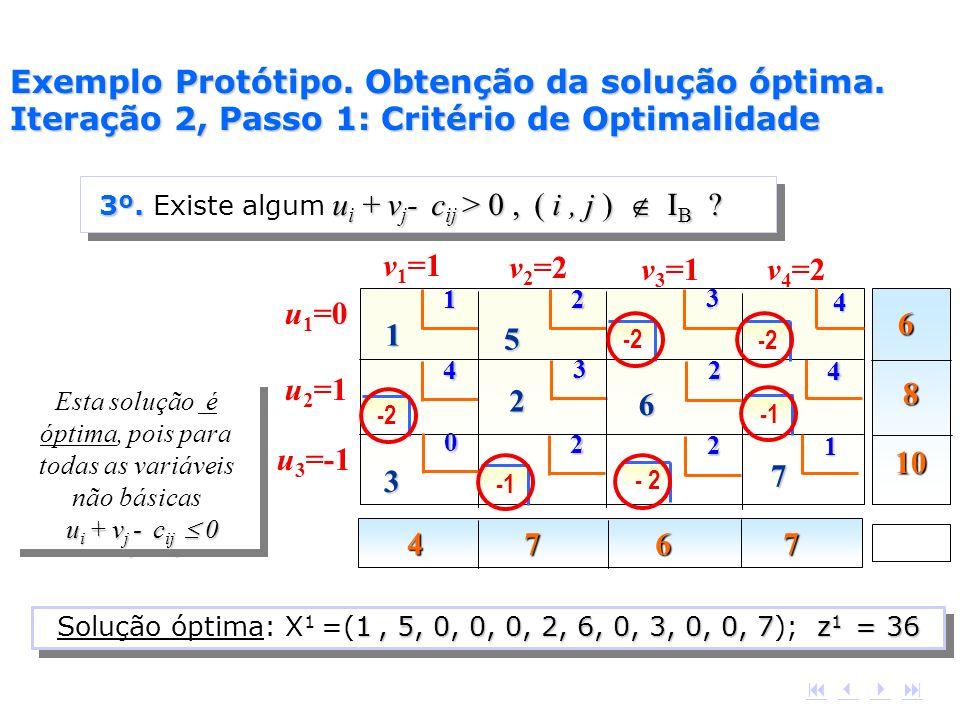 Solução óptima: X1 =(1 , 5, 0, 0, 0, 2, 6, 0, 3, 0, 0, 7); z1 = 36